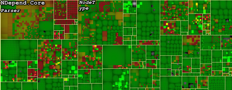 visualizing where code will need to be injected