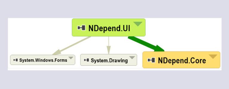 Refactored code architecture